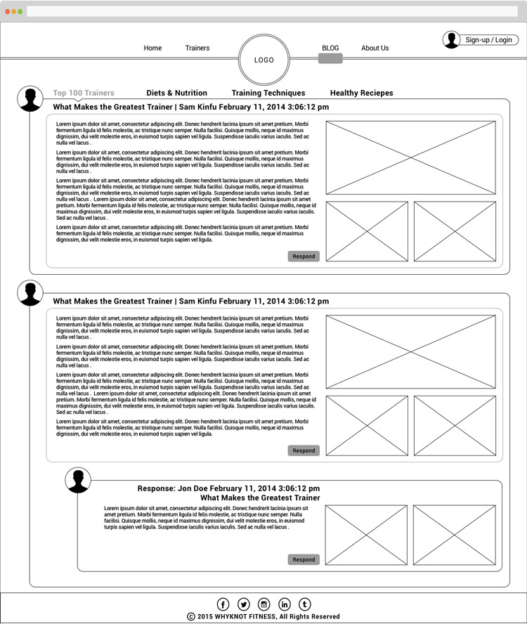 WhyKnot Fitness BLOG Wireframe